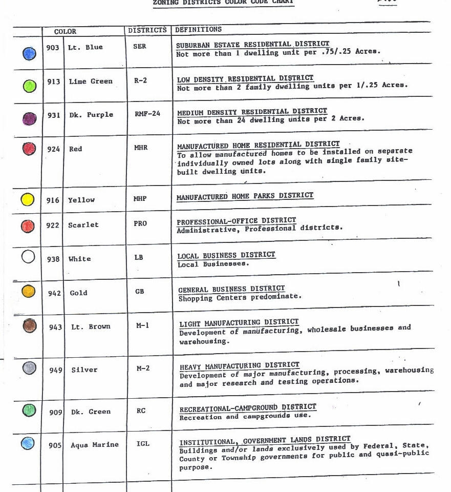 Ashtabula Township Zoning - Map color code